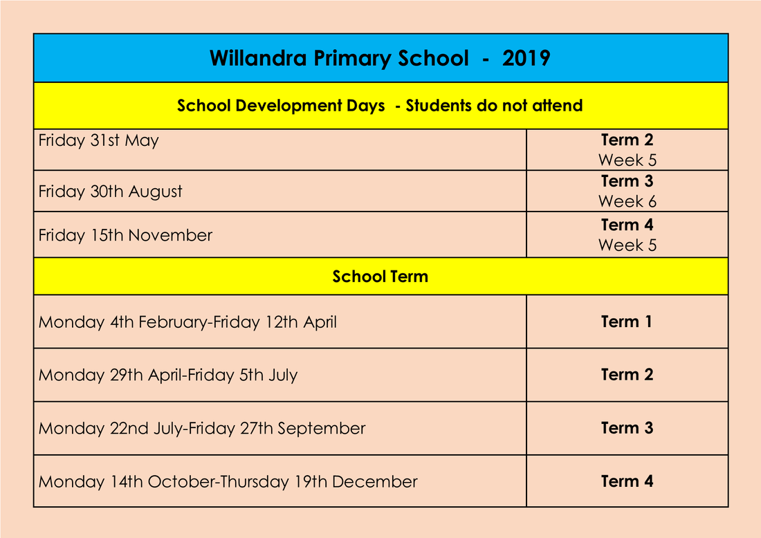 Current Events - Willandra Primary School: An Independent
